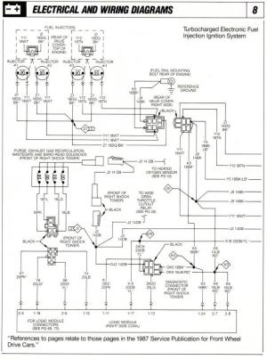 1986 Shelby GLHS Omni Wiring & Vacuum Diagrams  Turbo