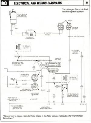 1986 Shelby GLHS Omni Wiring & Vacuum Diagrams  Turbo