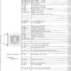 1985 Winnebago Chieftain Wiring Diagram Sets And Venn Worksheets 84 | Get Free Image About