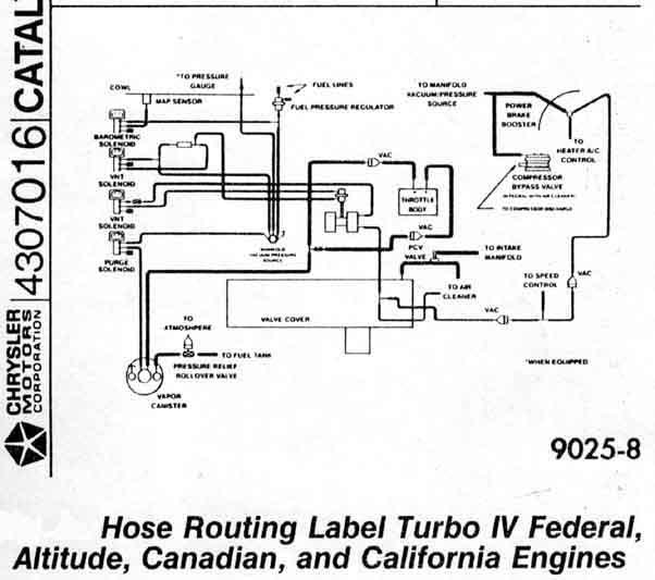 Pt Cruiser Vacuum Line Diagram, Pt, Free Engine Image For