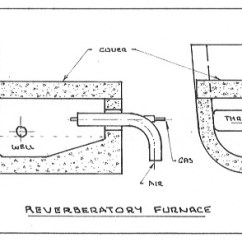 Intercity Furnace Parts Diagram Honeywell Heat Pump Thermostat Wiring Rth6350 (furnace Filter Material Composition | Hydro Flame Rv Arc 10 Radiant :: Rheem Gas ...