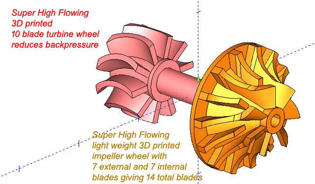 impeller-turbine