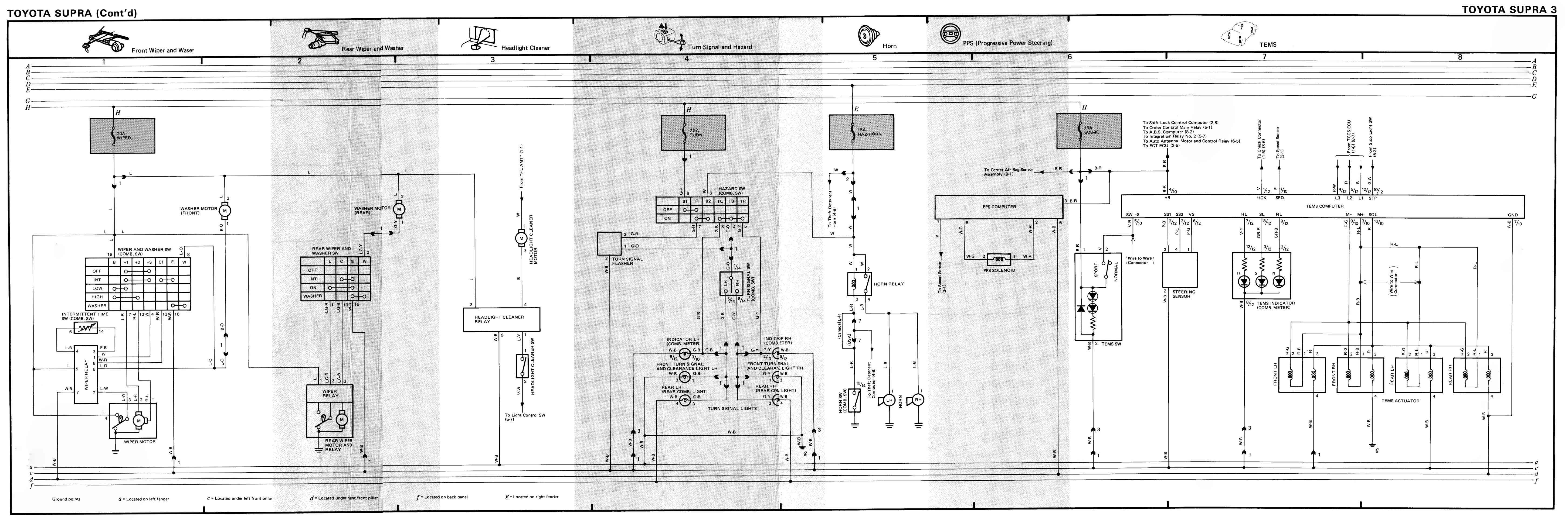 7mgte Wiring Harness Diagram Wiring Diagrams Mashups Co