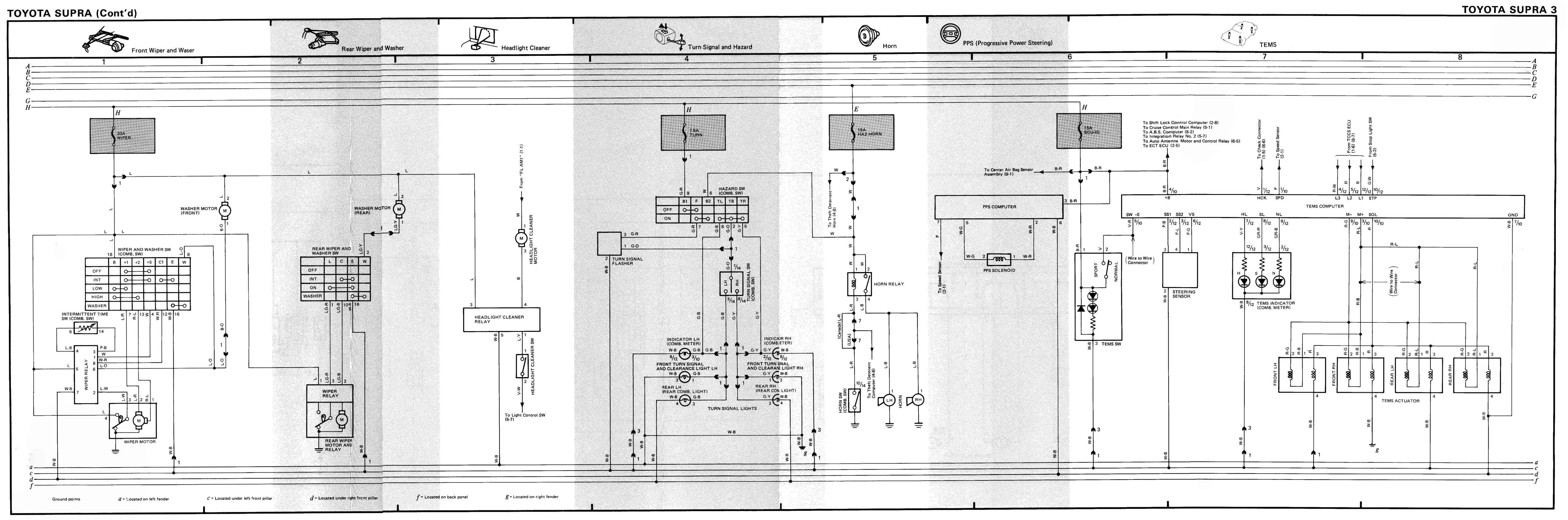 7mgte wiring harness diagram 3 phase submersible pump control box 89 7mge engine vacuum