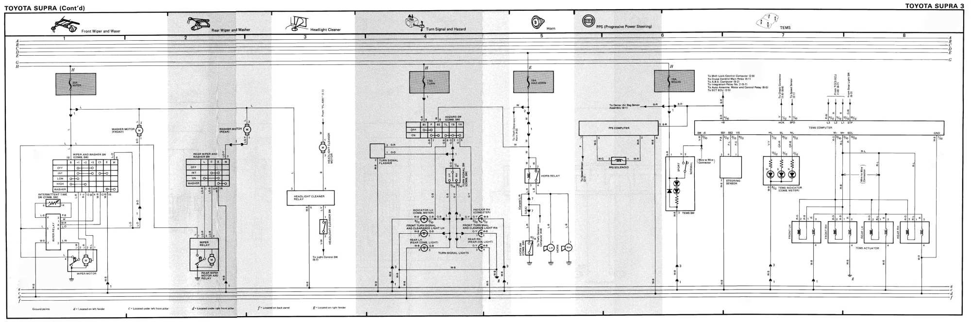 hight resolution of 1987 toyota supra wiring diagram wiring diagrams scematic jdm mk3 supra 87 supra wiring diagram