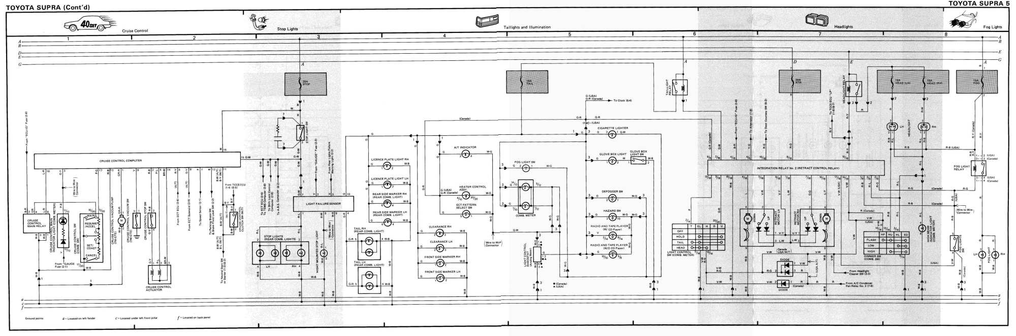hight resolution of 1987 toyota supra wiring diagram wiring diagrams scematic 1987 jaguar xj6 wiring diagram 1987 toyota supra vacuum diagram wiring schematic
