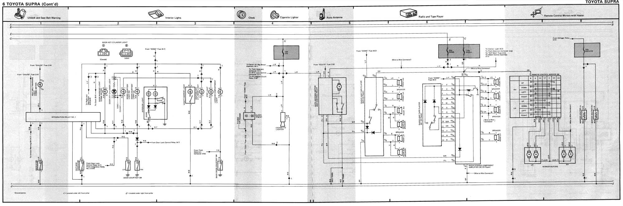 hight resolution of 87 supra wiring diagram wiring diagram for you 1989 supra turbo engine diagram wiring diagram expert
