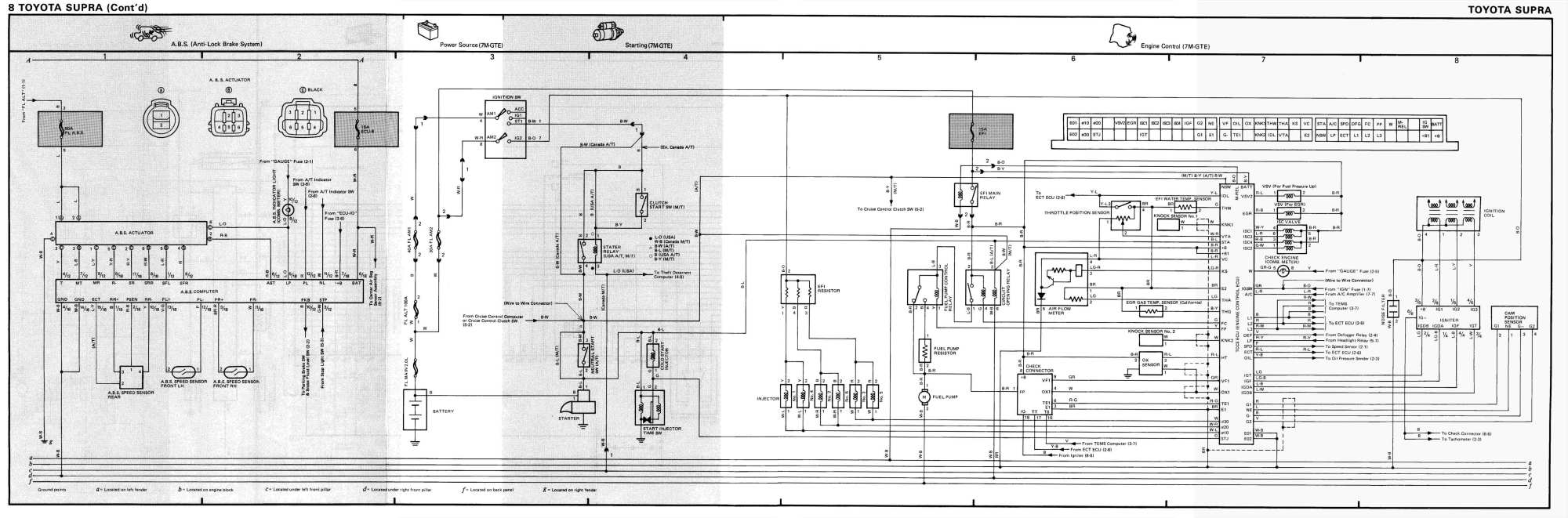 hight resolution of 1987 toyota supra wiring diagram wiring diagram for you 1987 toyota supra wiring diagram
