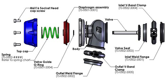 external wastegate diagram free wiring diagrams for cars how does a work turbosmart pressure actuator controlled by boost determines whether the is open or shut in its resting position