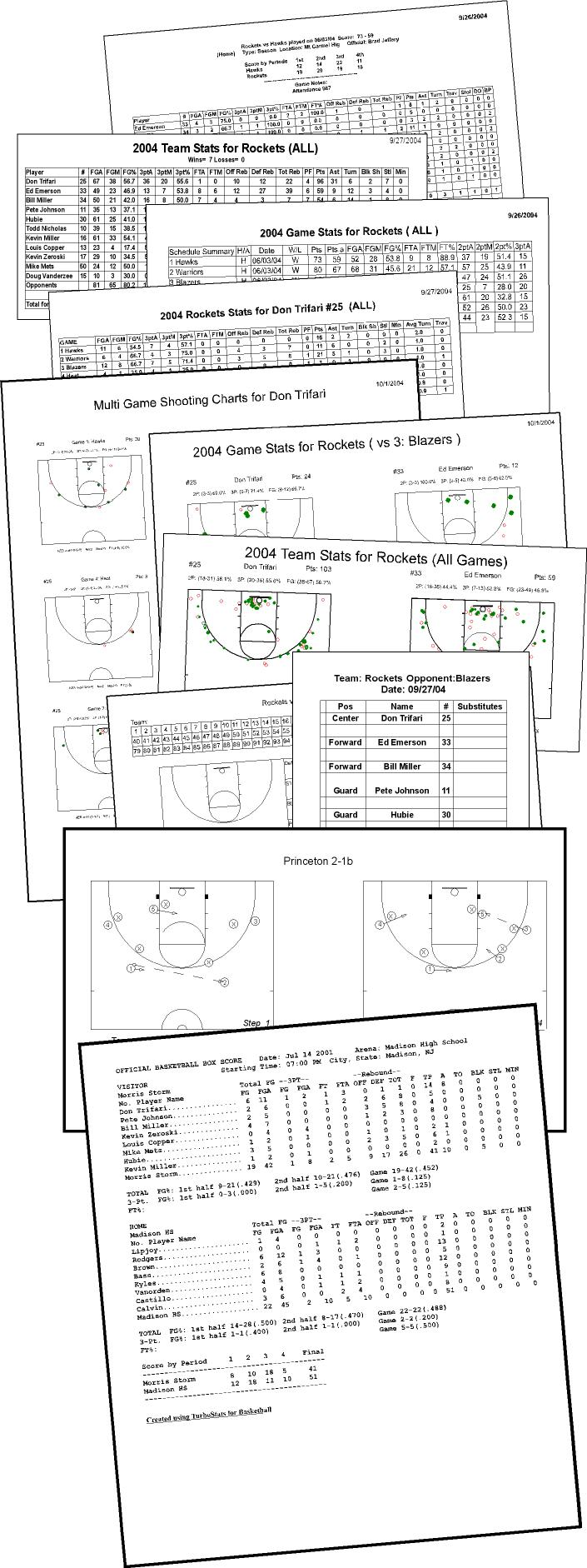 Basketball Stat Software / Basketball Statistics Software