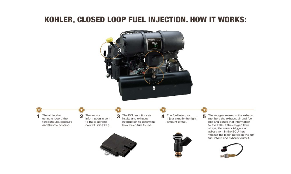 medium resolution of kohler engines greatly expands its efi technology