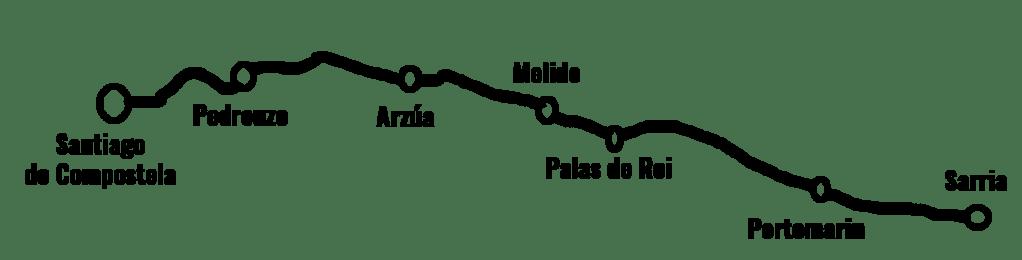 Ruta camino Francés