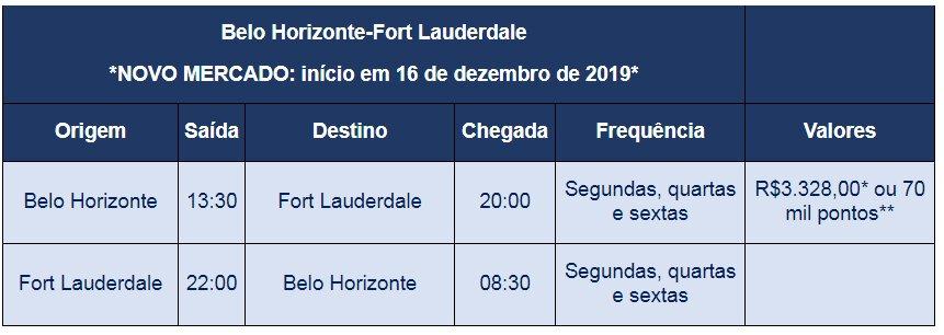 Azul Fort Lauderdale