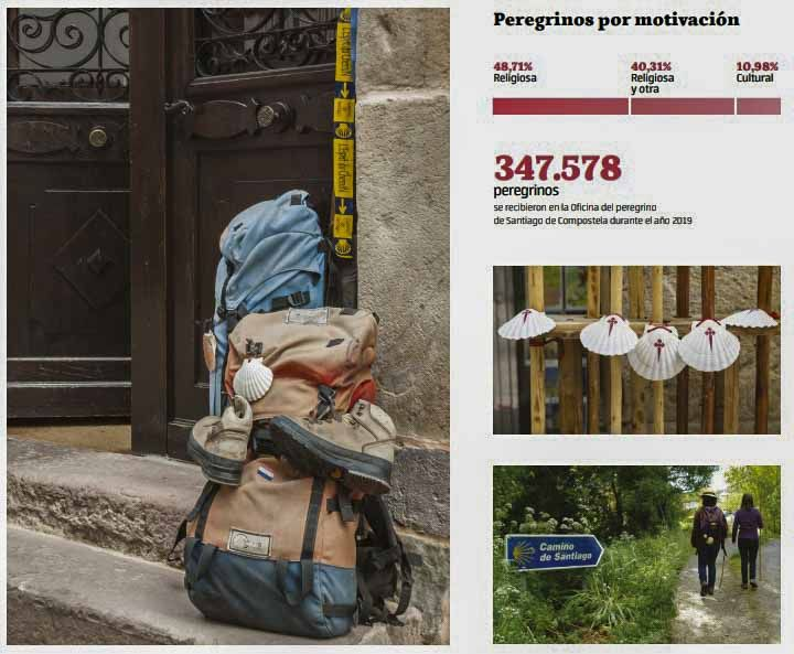 Turismo Religioso en España