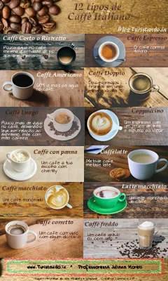 Os tipos de cafés 240x400 Os tipos de café italiano   Como pedir um café na Itália?