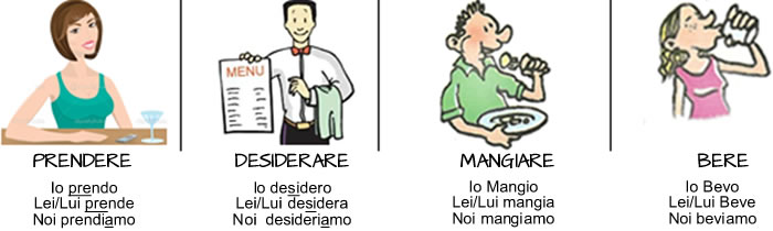 verbos italiano para restaurante Italiano para Viagem: As etapas de uma refeição italiana (almoço e janta)