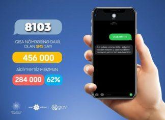 8103 sms