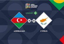Azərbaycan-Kipr oyunu
