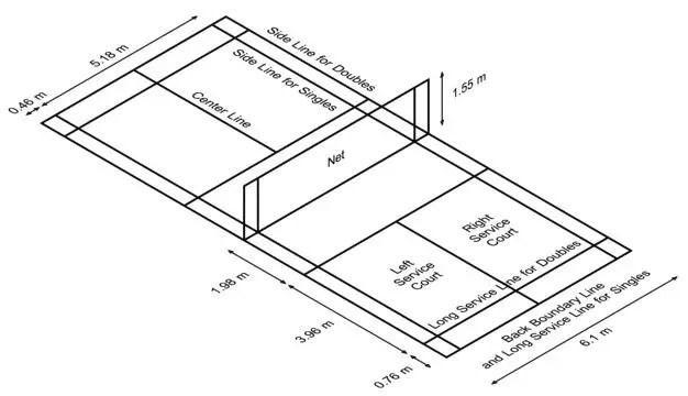 measurement of tennis court with diagram roofing terms badminton nedir? hakkında bilgi, resimleri - türkçe bilgi
