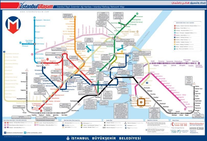 خريطة مترو اسطنبول بالعربي