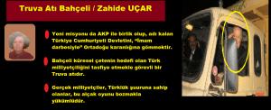 z_ucar
