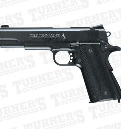 umarex colt commander 177 bb gun item 2254028 [ 1000 x 1000 Pixel ]