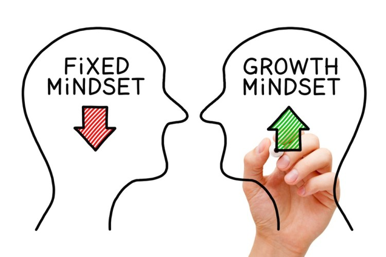 Cartello fixed mindset versus growth mindset