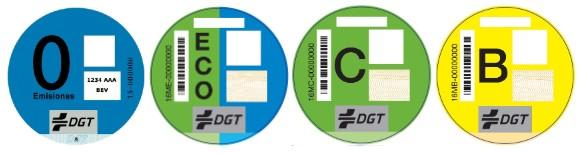 etiqueta ambiental dgt
