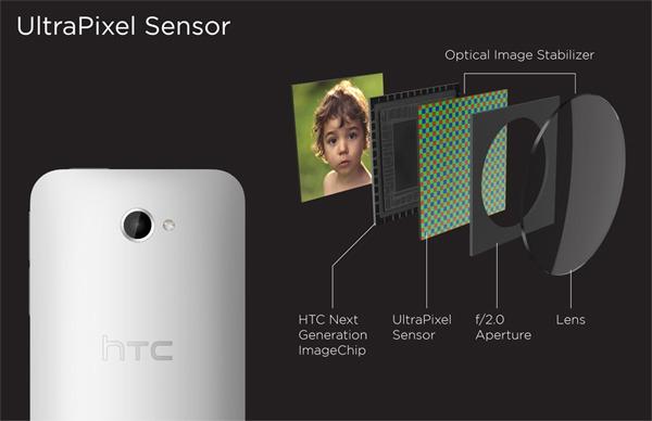 HTC Ultrapixel 01