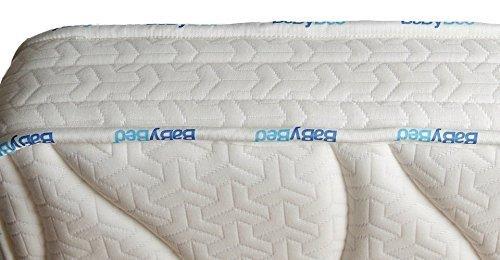 detalle del colchón