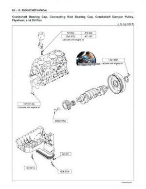 CHEVROLET LUV D-MAX 2005-2008 MANUAL DE TALLER