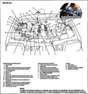 CHEVROLET GRAND VITARA XL5 XL7 MANUAL DE TALLER