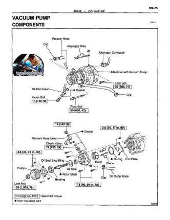 TOYOTA HILUX 2000-2005 MANUAL DE TALLER Y REPARACION