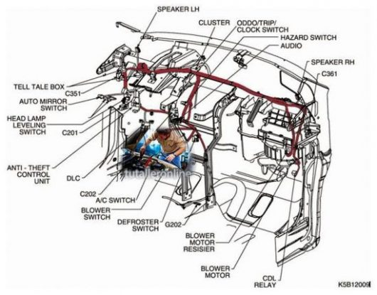 1993 chevy truck tail light wiring diagram 2004 pontiac grand prix ignition chevrolet spark 2006-2010 manual de taller y reparacion