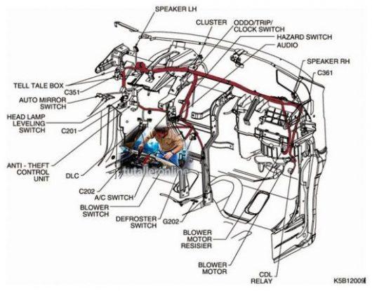 2001 chevy blazer ls radio wiring diagram bosch 12 volt relay chevrolet spark 2006-2010 manual de taller y reparacion