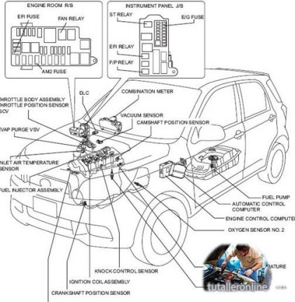 1990 Toyota Pickup 4x4 Wiring Harness 89 Toyota Pickup