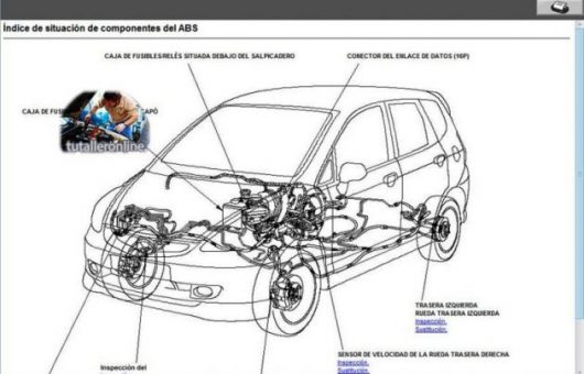 HONDA FIT 2002-2008 MANUAL DE TALLER Y REPARACION