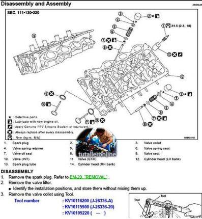 NISSAN ARMADA 2004-2011 MANUAL DE TALLER Y REPARACION