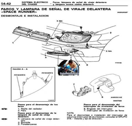 MITSUBISHI SPACE WAGON RUNNER 1999-2002 MANUAL DE TALLER