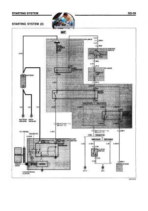 HYUNDAI GETZ 2002-2011 MANUAL DE TALLER Y REPARACION