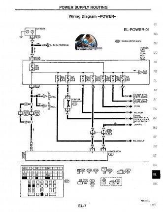 NISSAN SENTRA B14 1995-1999 MANUAL DE TALLER Y REPARACION