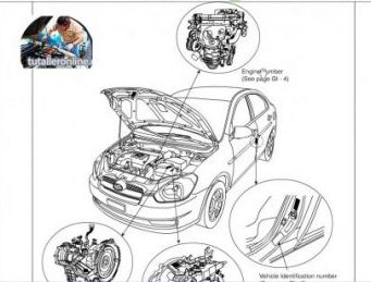 HYUNDAI ACCENT MC 2005-2010 MANUAL DE TALLER