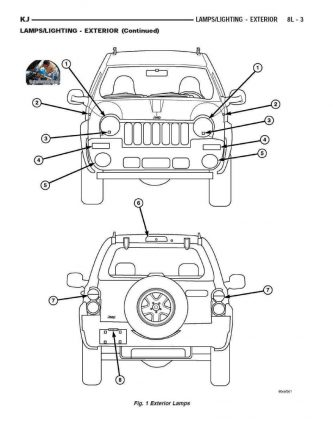 JEEP LIBERTY KJ 2002-2007 MANUAL DE TALLER Y REPARACION