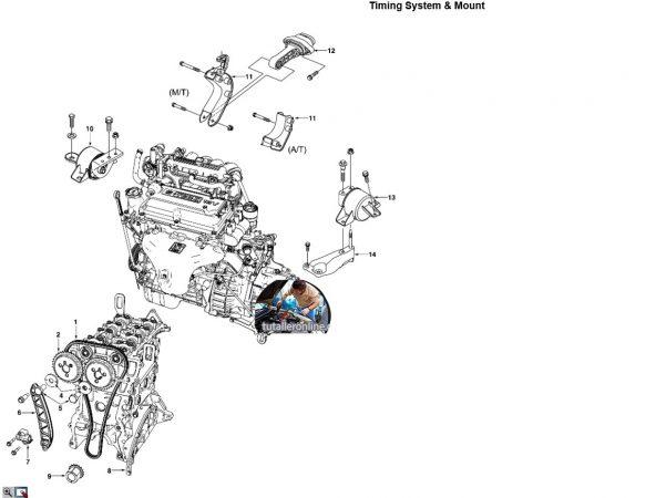 Manual De Taller Chevrolet Aveo 2011