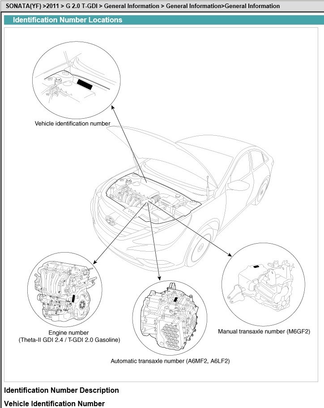 HYUNDAI SONATA YF 2010-2014 MANUAL DE TALLER Y REPARACION
