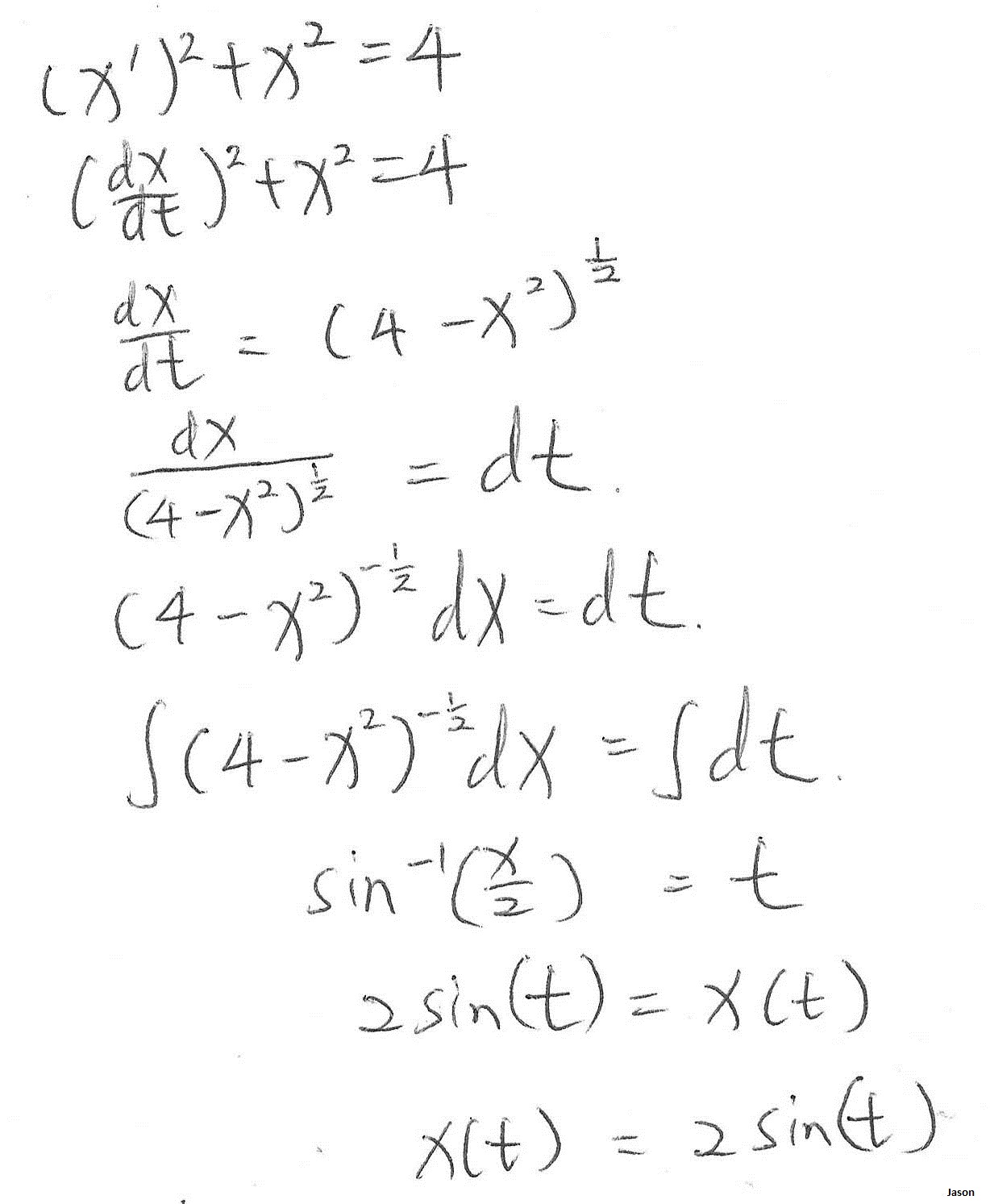 How To Solve Basic Equations