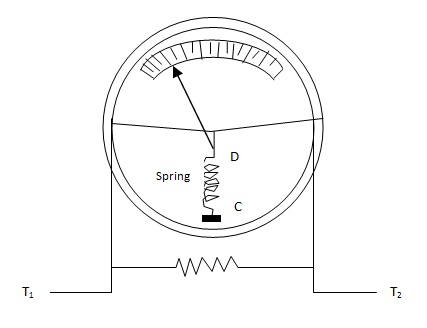 Hot Wire Voltmeter Assignment Help Homework Help Online