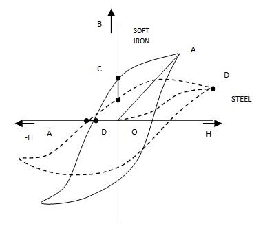 Psychology statistics homework help / Need help with
