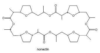 Coordination Chemistry Assignment Help Homework Help