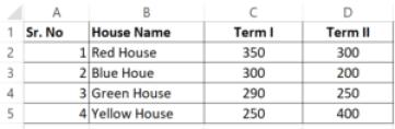 data for line chart